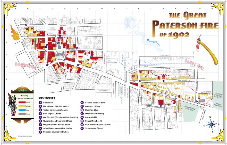 Map Illustrations Paterson Map - Map color legend